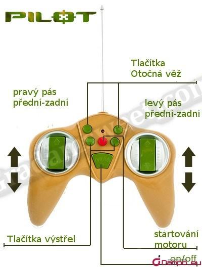 /><br /> Když otočíte dělo směrem k soupeři a vystřelíte uslyšíte zvuk trefeného.<br /> <span style=
